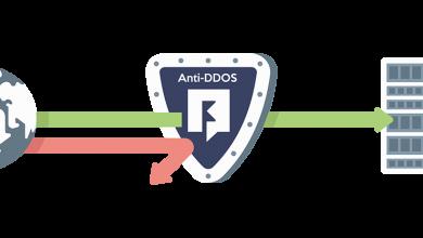 anti ddos layer 1 390x220 - آنتی دیداس نرم افزاری، معرفی و آموزش نصب