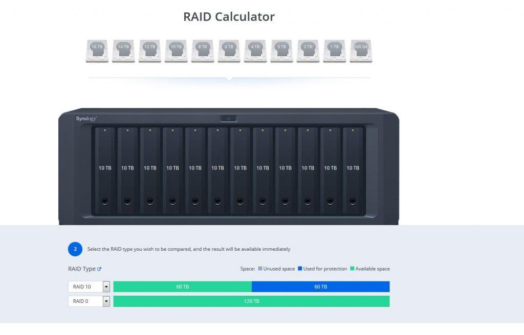 RAID Calculator 1024x656 - انواع سطوح RAID در هارد دیسک ها