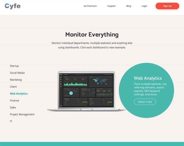 Cyfe - ابزارهای تجزیه و تحلیل وب سایت