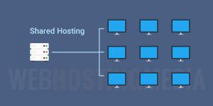 best shared web hosting 300x150 - مقایسه هاست ابری و اشتراکی
